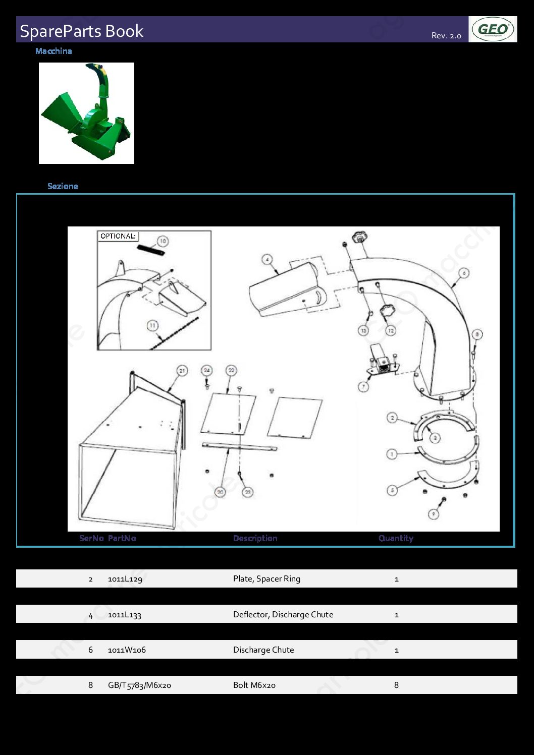 Broyeur-de-branches-geo-eco-16-boxer-hv-106 - liste des pièces détachées